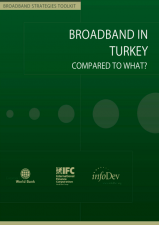 Broadband in Turkey